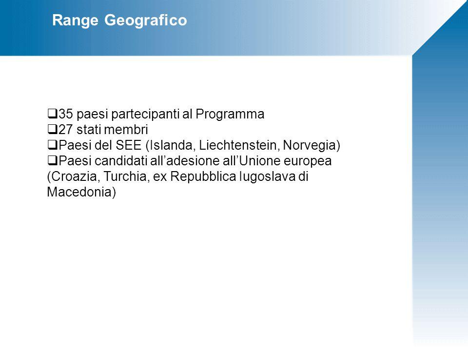 Range Geografico  35 paesi partecipanti al Programma  27 stati membri  Paesi del SEE (Islanda, Liechtenstein, Norvegia)  Paesi candidati all'adesione all'Unione europea (Croazia, Turchia, ex Repubblica Iugoslava di Macedonia)