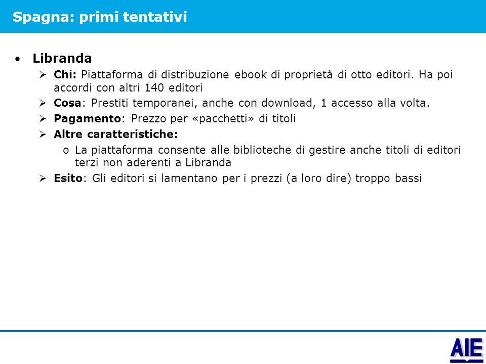 Spagna: primi tentativi Libranda  Chi: Piattaforma di distribuzione ebook di proprietà di otto editori. Ha poi accordi con altri 140 editori  Cosa: