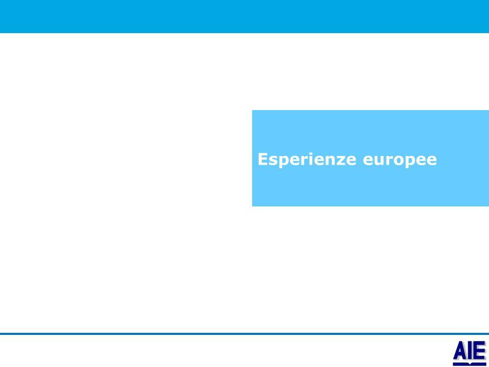 Esperienze europee