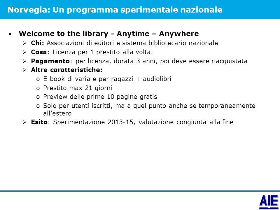 Norvegia: Un programma sperimentale nazionale Welcome to the library - Anytime – Anywhere  Chi: Associazioni di editori e sistema bibliotecario nazio