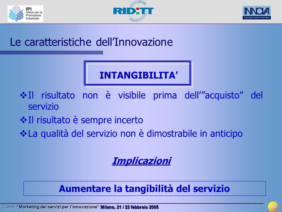 9 Corso Marketing dei servizi per l'innovazione Milano, 21 / 22 febbraio 2005 4 elementi distintivi   INTANGIBILITA'   INSEPARABILITA'   VARIABILITA'   DEPERIBILITA' Le caratteristiche dell'Innovazione