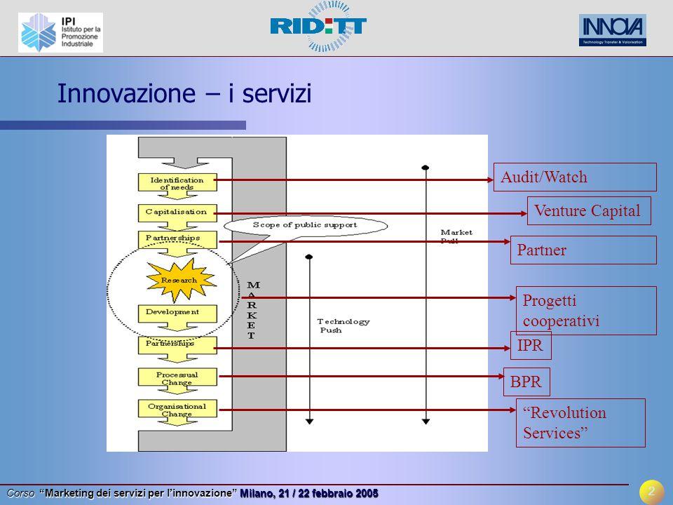 1 Corso Marketing dei servizi per l'innovazione Milano, 21 / 22 febbraio 2005 I processi di Innovazione II: il concetto commerciale di servizio tecnico Aleardo FURLANI Milano, 21/22 febbraio 2005