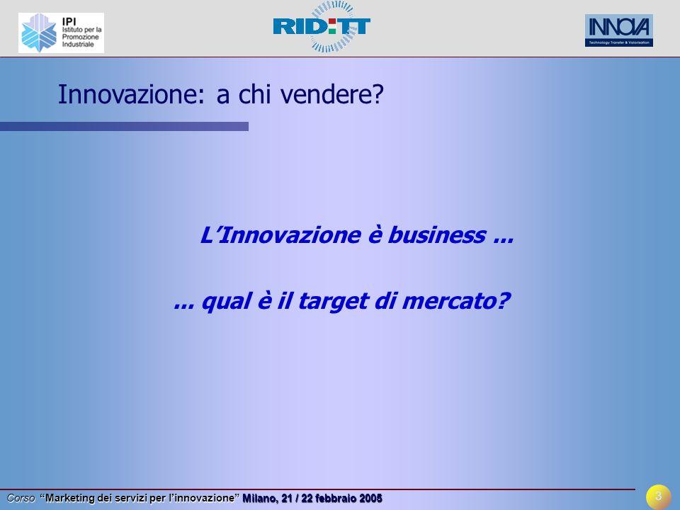 2 Corso Marketing dei servizi per l'innovazione Milano, 21 / 22 febbraio 2005 Innovazione – i servizi Audit/Watch Venture Capital Partner Progetti cooperativi IPR BPR Revolution Services