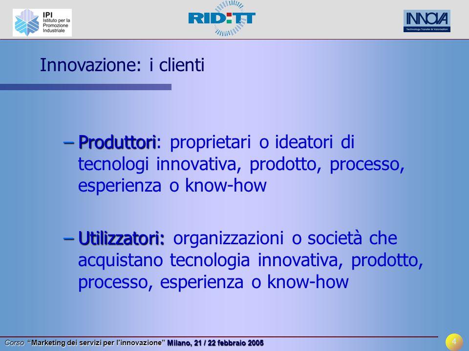 3 Corso Marketing dei servizi per l'innovazione Milano, 21 / 22 febbraio 2005 L'Innovazione è business......