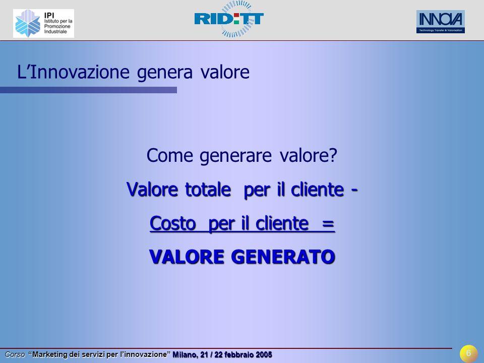 5 Corso Marketing dei servizi per l'innovazione Milano, 21 / 22 febbraio 2005 Il core business dell'innovazione n n L'Innovazione è un servizio n n L'Innovazione deve generare valore per il cliente