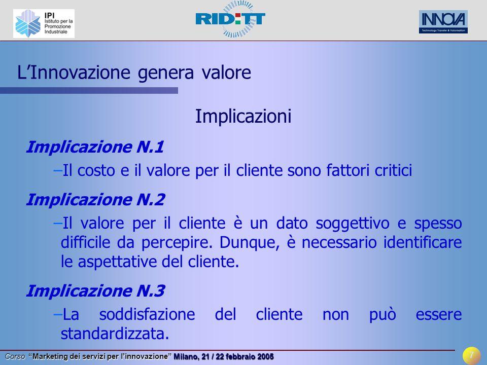 6 Corso Marketing dei servizi per l'innovazione Milano, 21 / 22 febbraio 2005 Come generare valore.