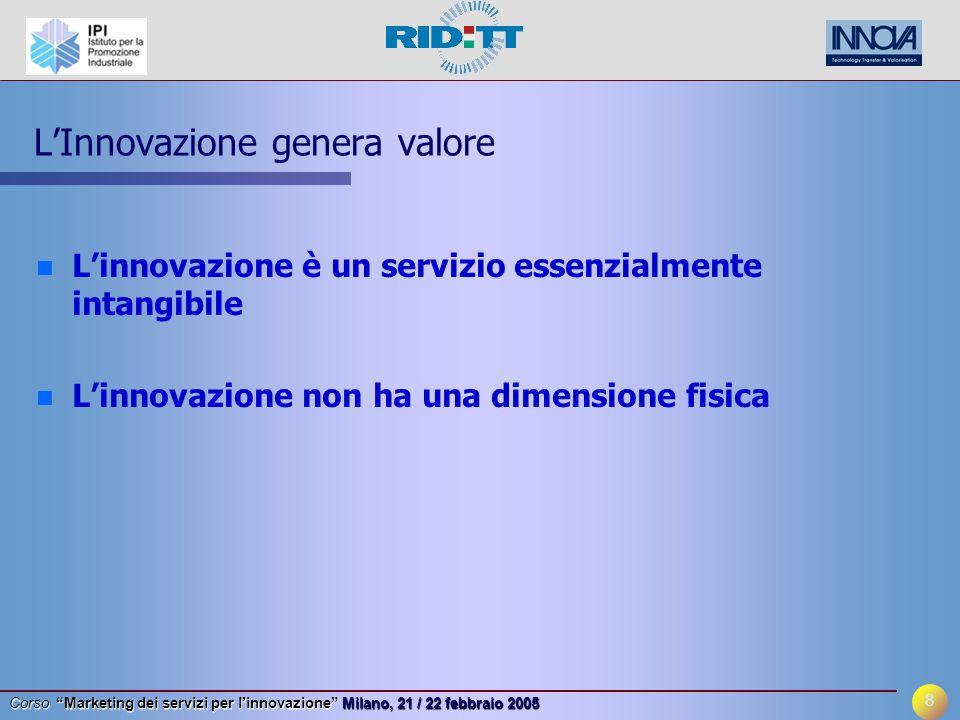 7 Corso Marketing dei servizi per l'innovazione Milano, 21 / 22 febbraio 2005 Implicazioni Implicazione N.1 – –Il costo e il valore per il cliente sono fattori critici Implicazione N.2 – –Il valore per il cliente è un dato soggettivo e spesso difficile da percepire.