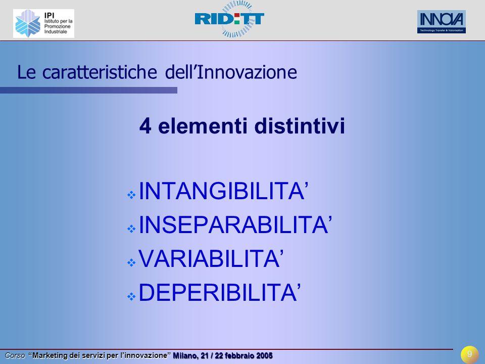 8 Corso Marketing dei servizi per l'innovazione Milano, 21 / 22 febbraio 2005 n n L'innovazione è un servizio essenzialmente intangibile n n L'innovazione non ha una dimensione fisica L'Innovazione genera valore