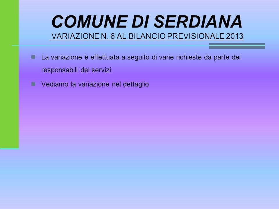 COMUNE DI SERDIANA VARIAZIONE N.6 AL BILANCIO PREVISIONALE 2013 ANALISI DELLE ENTRATE POST VAR.