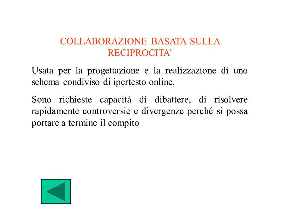 COLLABORAZIONE BASATA SULLA RECIPROCITA' Usata per la progettazione e la realizzazione di uno schema condiviso di ipertesto online.
