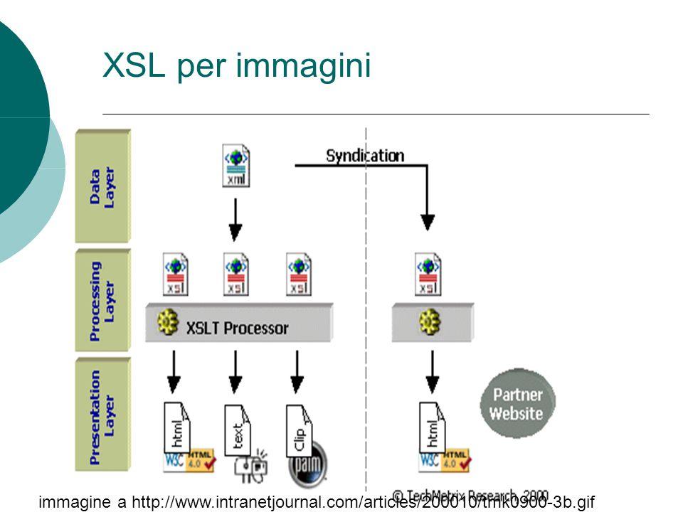 XSL per immagini immagine a http://www.intranetjournal.com/articles/200010/tmk0900-3b.gif