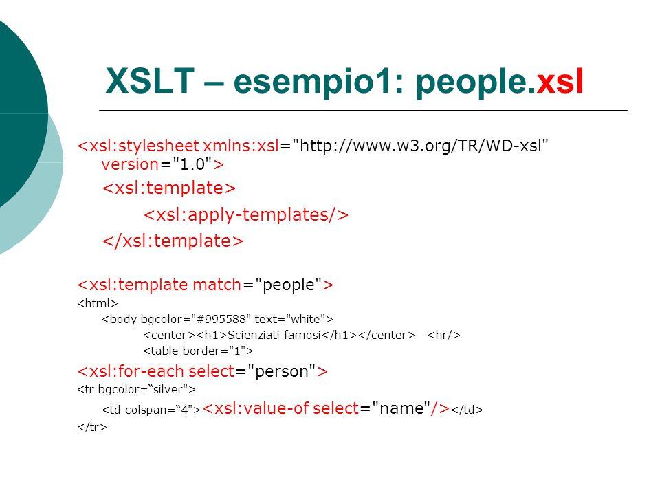 XSLT – esempio1: people.xsl Scienziati famosi