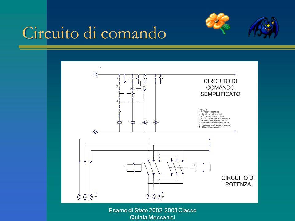 Esame di Stato 2002-2003 Classe Quinta Meccanici Circuito di comando