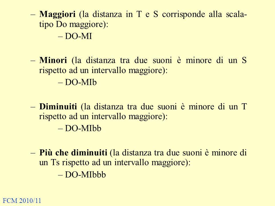–Maggiori (la distanza in T e S corrisponde alla scala- tipo Do maggiore): –DO-MI –Minori (la distanza tra due suoni è minore di un S rispetto ad un intervallo maggiore): –DO-MIb –Diminuiti (la distanza tra due suoni è minore di un T rispetto ad un intervallo maggiore): –DO-MIbb –Più che diminuiti (la distanza tra due suoni è minore di un Ts rispetto ad un intervallo maggiore): –DO-MIbbb FCM 2010/11