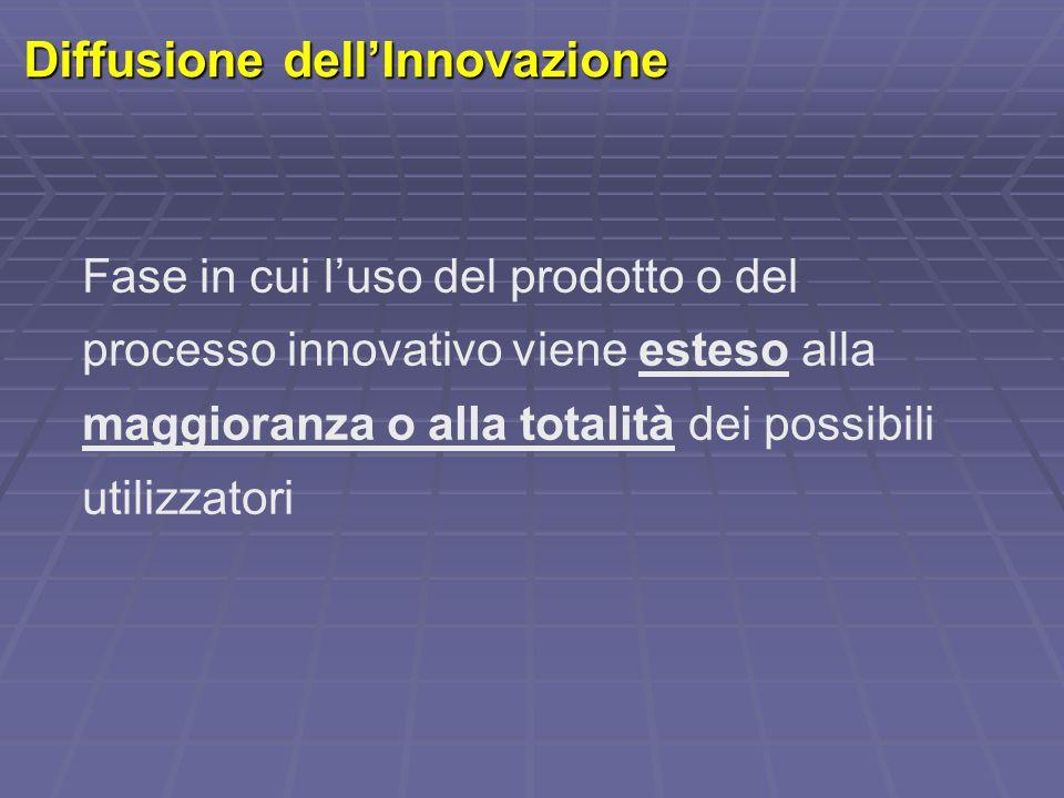 Diffusione dell'Innovazione Fase in cui l'uso del prodotto o del processo innovativo viene esteso alla maggioranza o alla totalità dei possibili utili