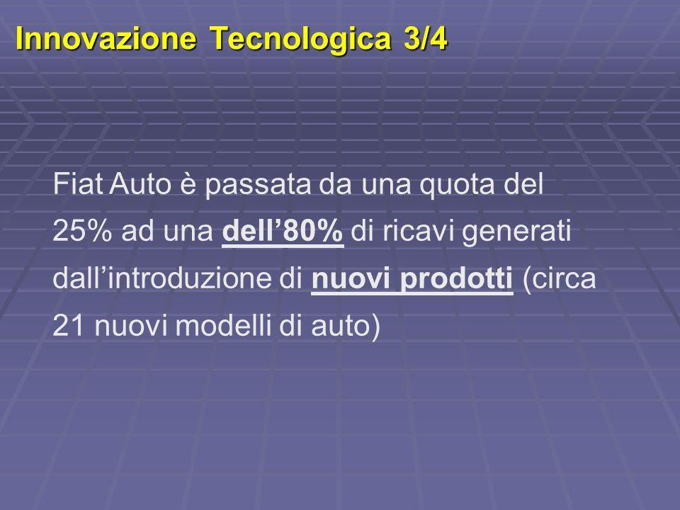 Innovazione Tecnologica 3/4 Fiat Auto è passata da una quota del 25% ad una dell'80% di ricavi generati dall'introduzione di nuovi prodotti (circa 21