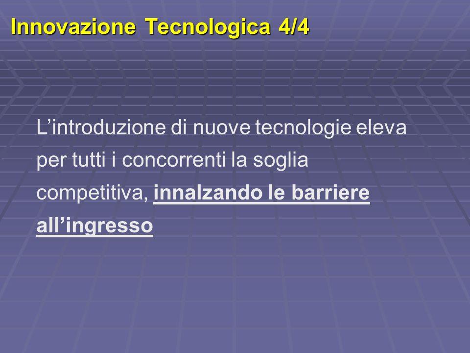 Innovazione Tecnologica 4/4 L'introduzione di nuove tecnologie eleva per tutti i concorrenti la soglia competitiva, innalzando le barriere all'ingress