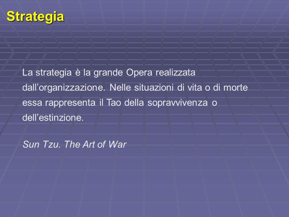 Strategia La strategia è la grande Opera realizzata dall'organizzazione. Nelle situazioni di vita o di morte essa rappresenta il Tao della sopravviven