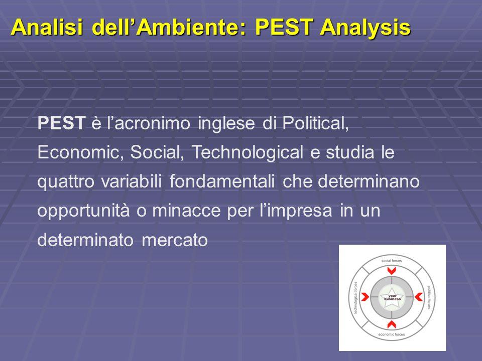Analisi dell'Ambiente: PEST Analysis PEST è l'acronimo inglese di Political, Economic, Social, Technological e studia le quattro variabili fondamental
