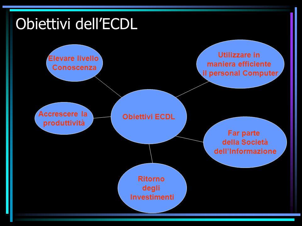 Obiettivi dell'ECDL Obiettivi ECDL Elevare livello Conoscenza Utilizzare in maniera efficiente il personal Computer Ritorno degli Investimenti Accrescere la produttività Far parte della Società dell'Informazione