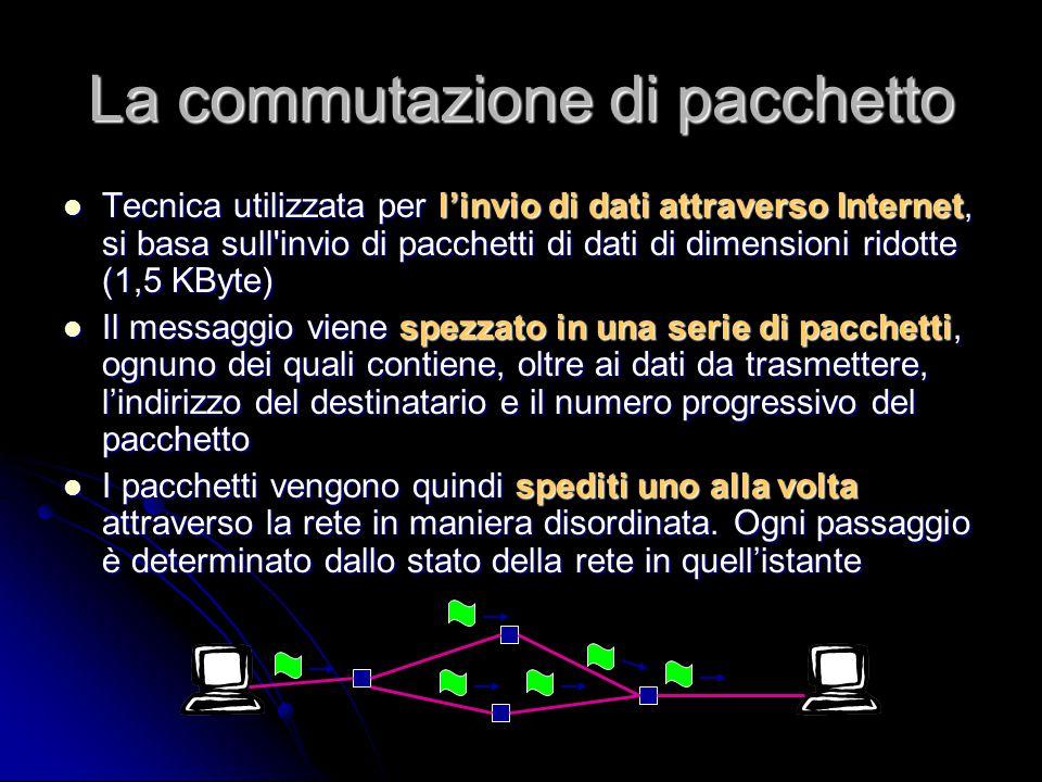 La commutazione di pacchetto Tecnica utilizzata per l'invio di dati attraverso Internet, si basa sull'invio di pacchetti di dati di dimensioni ridotte
