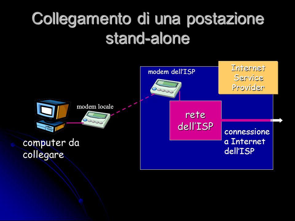 Collegamento di una postazione stand-alone retedell'ISP computer da collegare modem locale modem dell'ISP connessione a Internet dell'ISP InternetServ