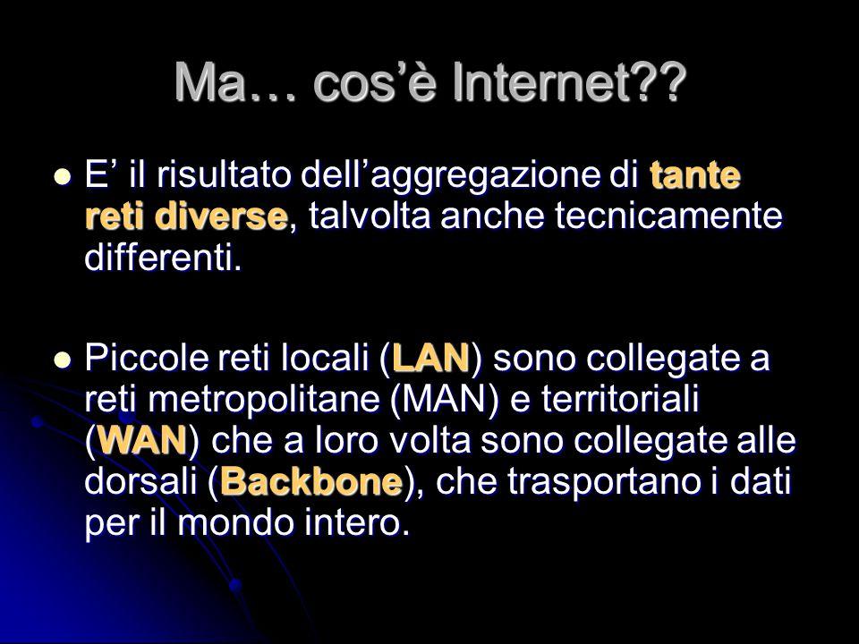 Ma… cos'è Internet?? E' il risultato dell'aggregazione di tante reti diverse, talvolta anche tecnicamente differenti. E' il risultato dell'aggregazion
