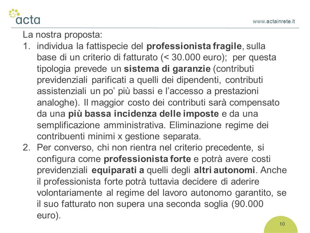 www.actainrete.it 10 La nostra proposta: 1.individua la fattispecie del professionista fragile, sulla base di un criterio di fatturato (< 30.000 euro)