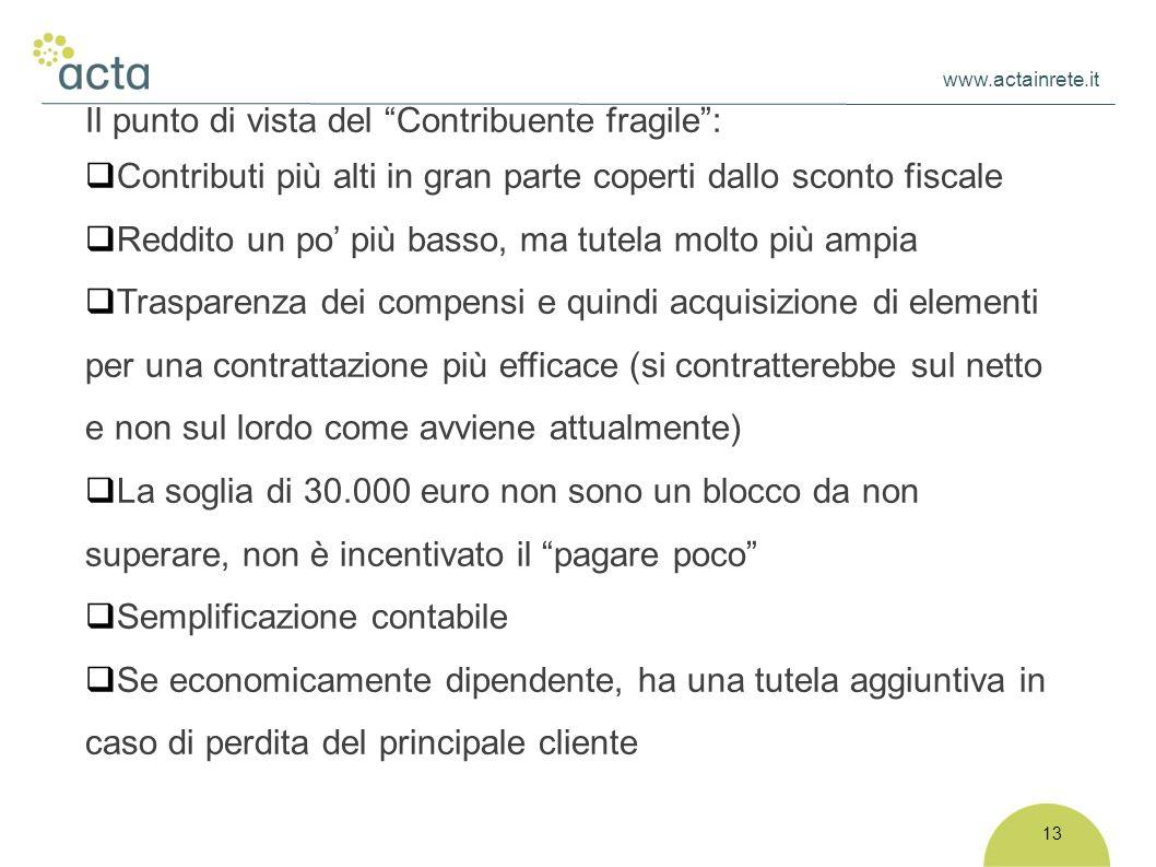 """www.actainrete.it 13 Il punto di vista del """"Contribuente fragile"""":  Contributi più alti in gran parte coperti dallo sconto fiscale  Reddito un po' p"""
