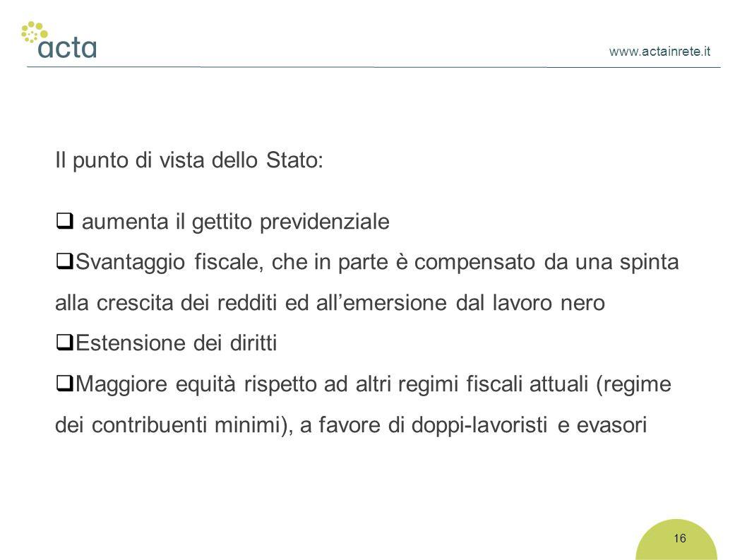 www.actainrete.it 16 Il punto di vista dello Stato:  aumenta il gettito previdenziale  Svantaggio fiscale, che in parte è compensato da una spinta a
