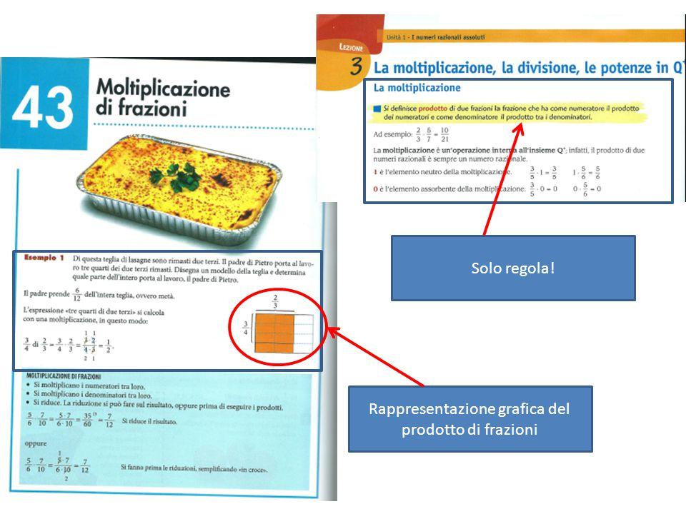 Solo regola! Rappresentazione grafica del prodotto di frazioni