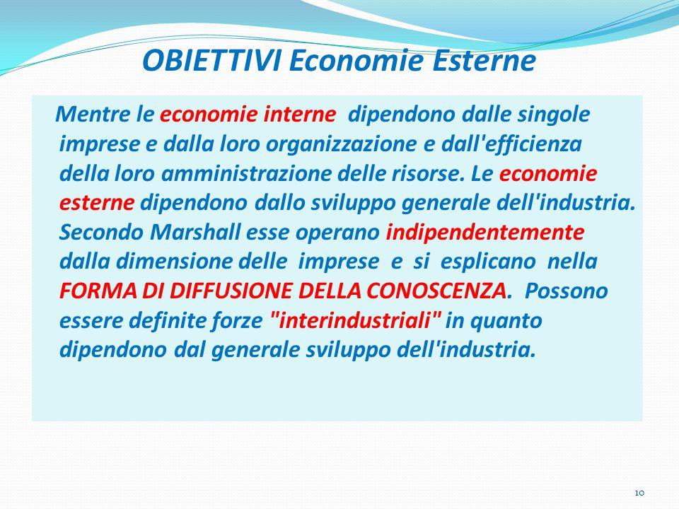 OBIETTIVI Economie Esterne Mentre le economie interne dipendono dalle singole imprese e dalla loro organizzazione e dall efficienza della loro amministrazione delle risorse.