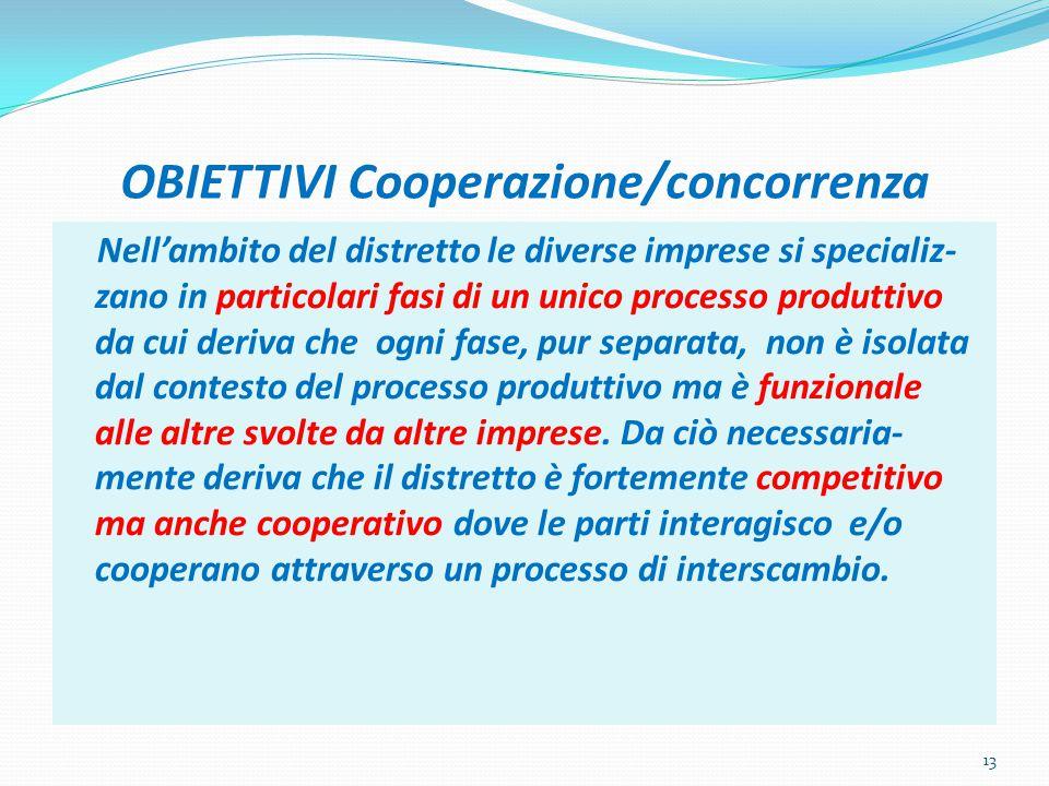 OBIETTIVI Cooperazione/concorrenza Nell'ambito del distretto le diverse imprese si specializ- zano in particolari fasi di un unico processo produttivo da cui deriva che ogni fase, pur separata, non è isolata dal contesto del processo produttivo ma è funzionale alle altre svolte da altre imprese.