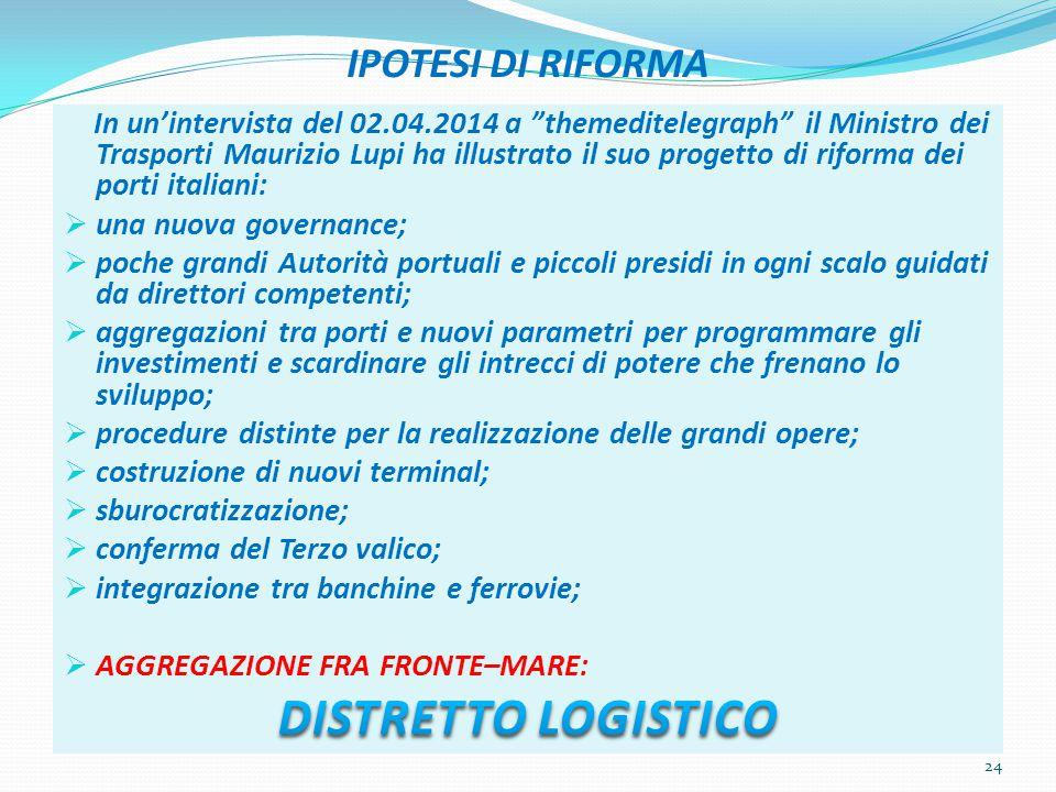 IPOTESI DI RIFORMA 24