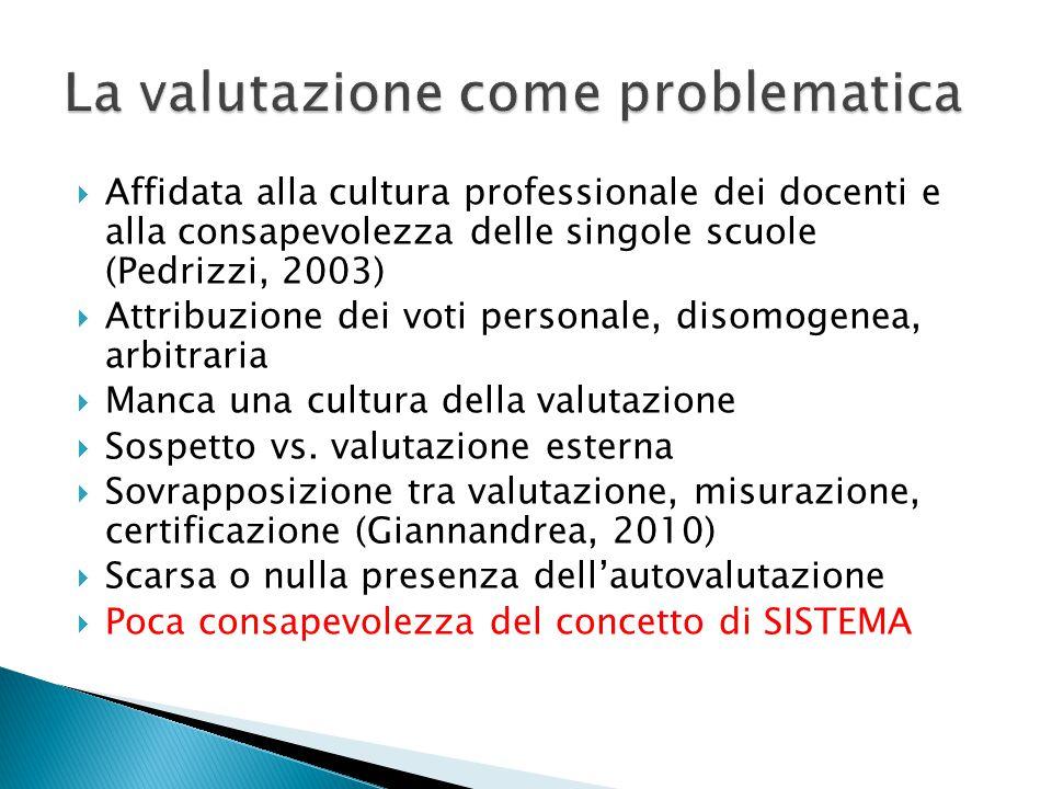  Affidata alla cultura professionale dei docenti e alla consapevolezza delle singole scuole (Pedrizzi, 2003)  Attribuzione dei voti personale, disom
