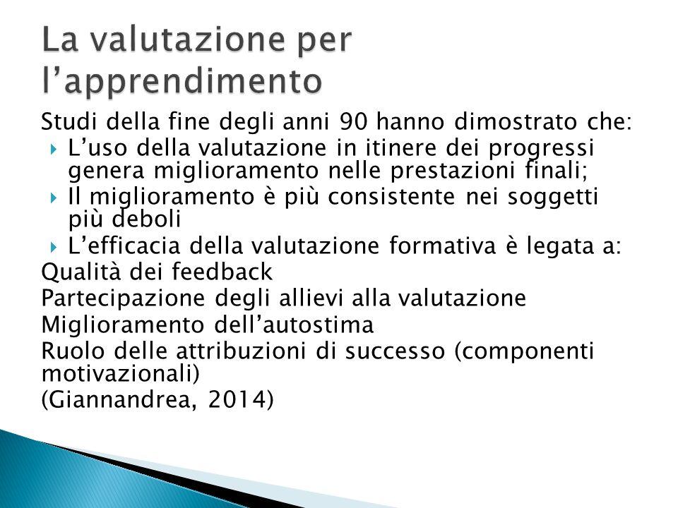 Studi della fine degli anni 90 hanno dimostrato che:  L'uso della valutazione in itinere dei progressi genera miglioramento nelle prestazioni finali;