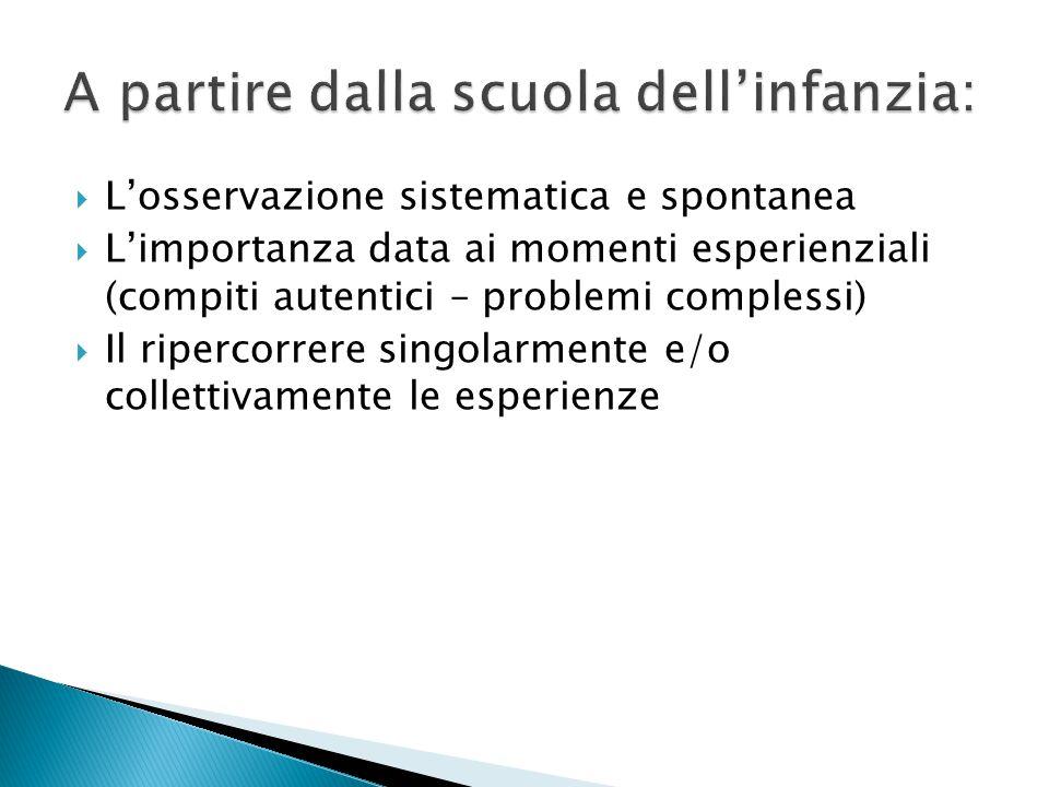  L'osservazione sistematica e spontanea  L'importanza data ai momenti esperienziali (compiti autentici – problemi complessi)  Il ripercorrere singo
