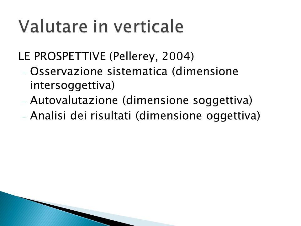 LE PROSPETTIVE (Pellerey, 2004) - Osservazione sistematica (dimensione intersoggettiva) - Autovalutazione (dimensione soggettiva) - Analisi dei risult