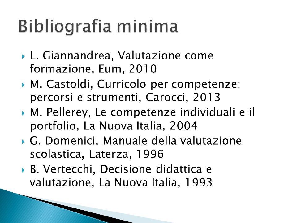  L. Giannandrea, Valutazione come formazione, Eum, 2010  M. Castoldi, Curricolo per competenze: percorsi e strumenti, Carocci, 2013  M. Pellerey, L