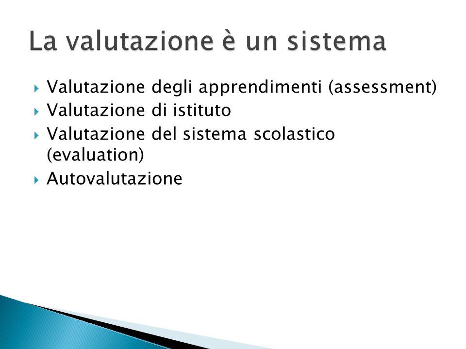 Valutazione degli apprendimenti (assessment)  Valutazione di istituto  Valutazione del sistema scolastico (evaluation)  Autovalutazione