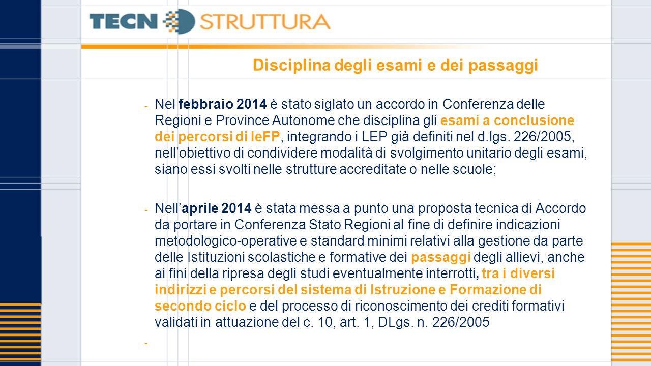 Disciplina degli esami e dei passaggi - Nel febbraio 2014 è stato siglato un accordo in Conferenza delle Regioni e Province Autonome che disciplina gl