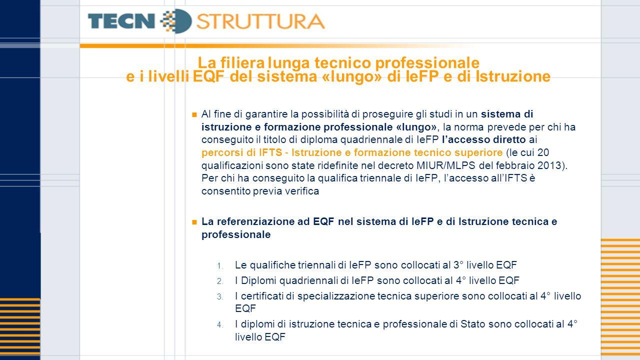 La filiera lunga tecnico professionale e i livelli EQF del sistema «lungo» di IeFP e di Istruzione Al fine di garantire la possibilità di proseguire g