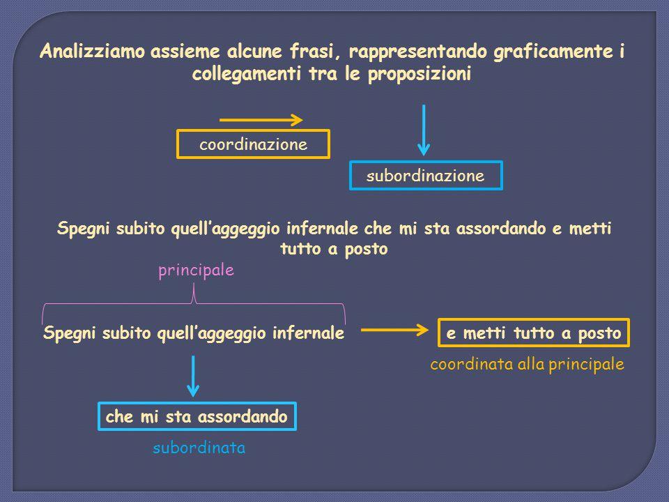 Analizziamo assieme alcune frasi, rappresentando graficamente i collegamenti tra le proposizioni Spegni subito quell'aggeggio infernale che mi sta ass