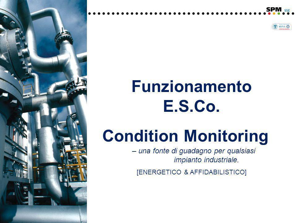 Power Quality (squilibrio di tensione di alimentazione): SSE Il lavoro della E.S.Co.