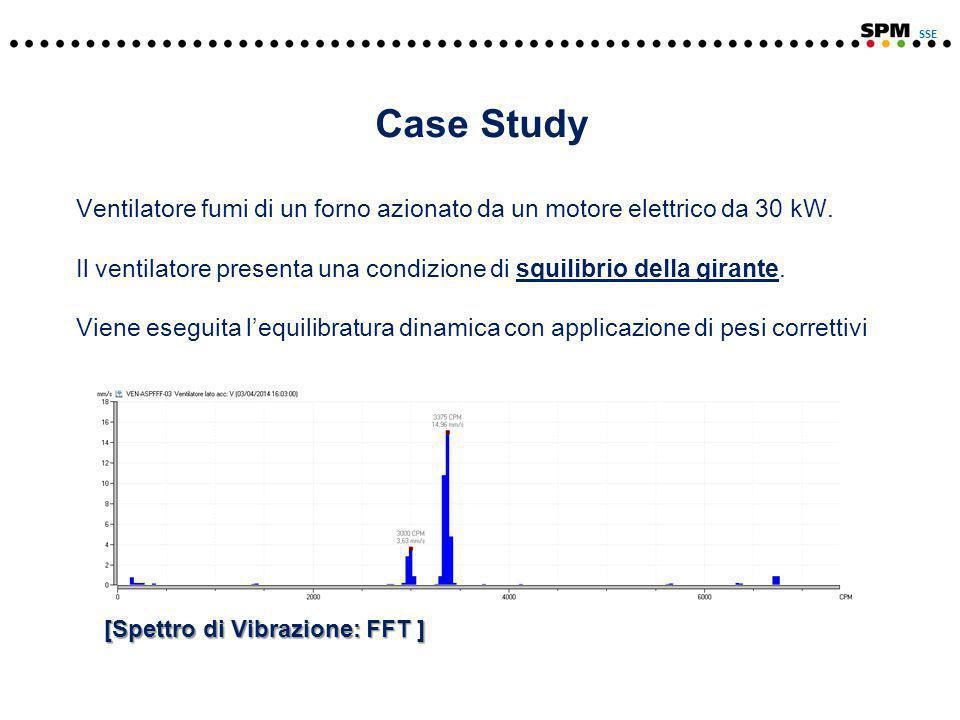 Case Study Ventilatore fumi di un forno azionato da un motore elettrico da 30 kW.