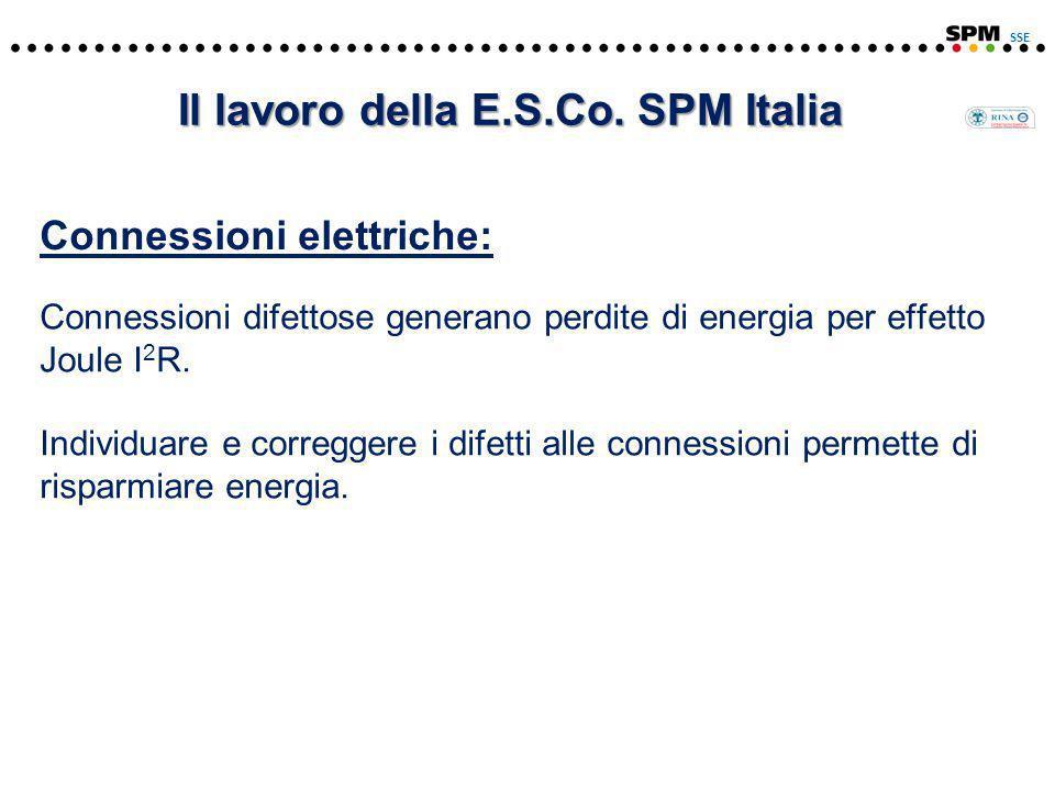Connessioni elettriche: SSE Il lavoro della E.S.Co.