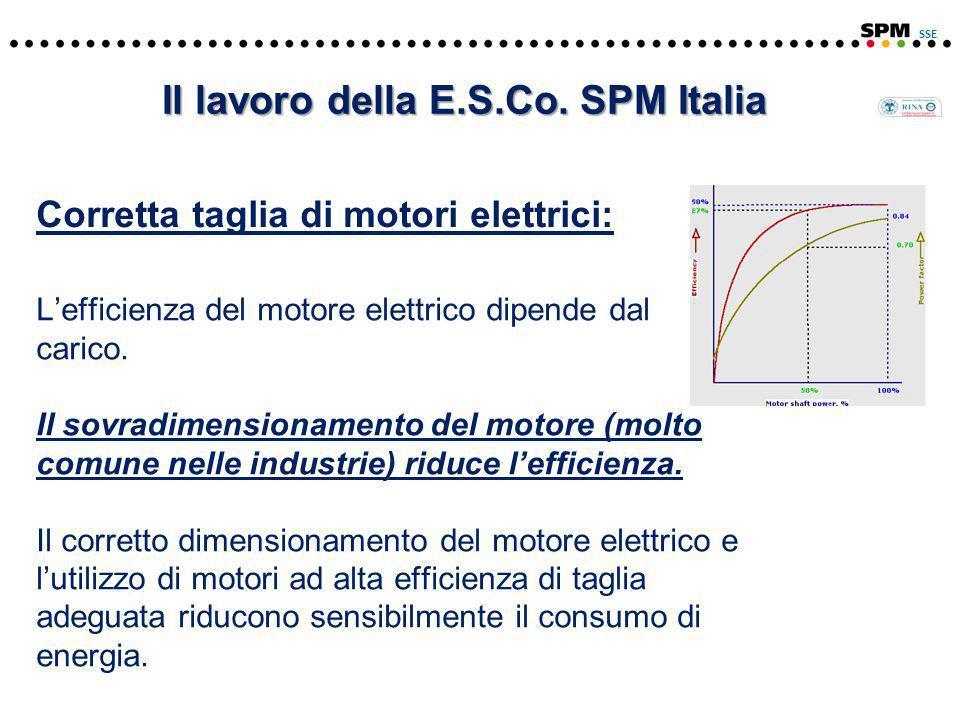 Corretta taglia di motori elettrici: SSE Il lavoro della E.S.Co.