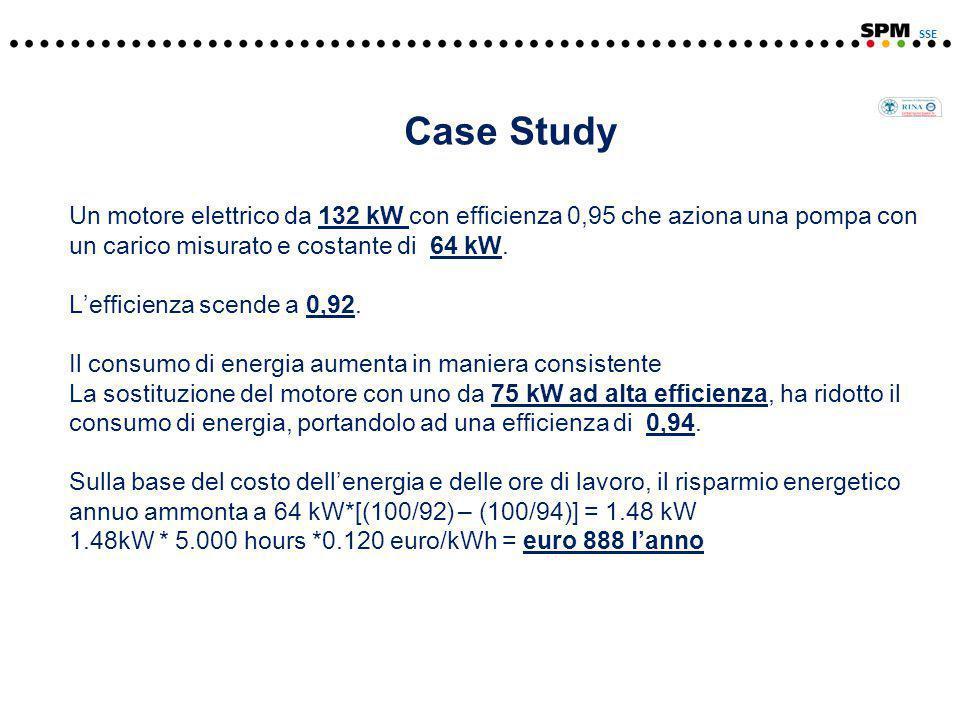 Case Study Un motore elettrico da 132 kW con efficienza 0,95 che aziona una pompa con un carico misurato e costante di 64 kW.