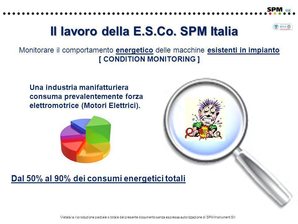 SPM Instrument Srl Via Ceresani, 13 60044 Fabriano AN Telefono 0732/629272 Fax 0732/629277 E-mail: info@spminstrument.it Internet: www.spminstrument.it www.leonovabyspm.it www.bearingchecker.it GRAZIE PER LA VOSTRA ATTENZIONE SSE