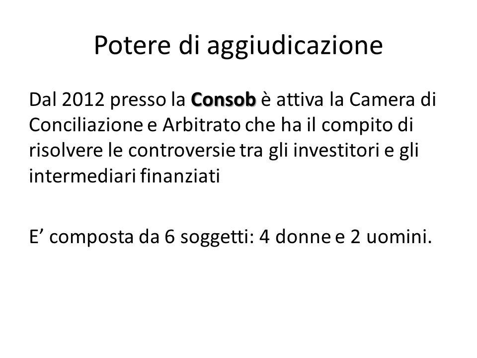 Potere di aggiudicazione Consob Dal 2012 presso la Consob è attiva la Camera di Conciliazione e Arbitrato che ha il compito di risolvere le controversie tra gli investitori e gli intermediari finanziati E' composta da 6 soggetti: 4 donne e 2 uomini.